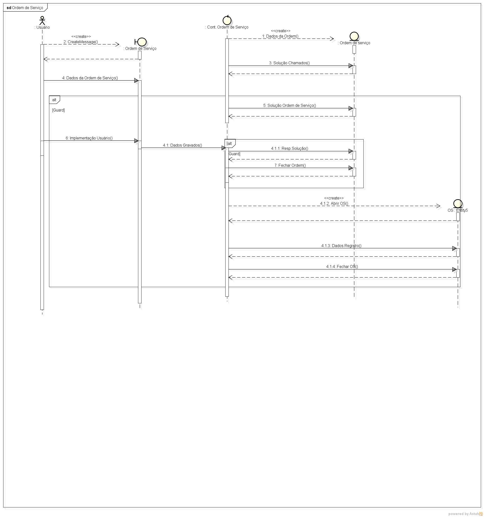diagrama_de_sequencia
